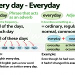 Every day Vs Everyday